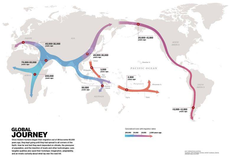 Global spread of hominids